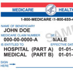Protect Your Medicare Number!