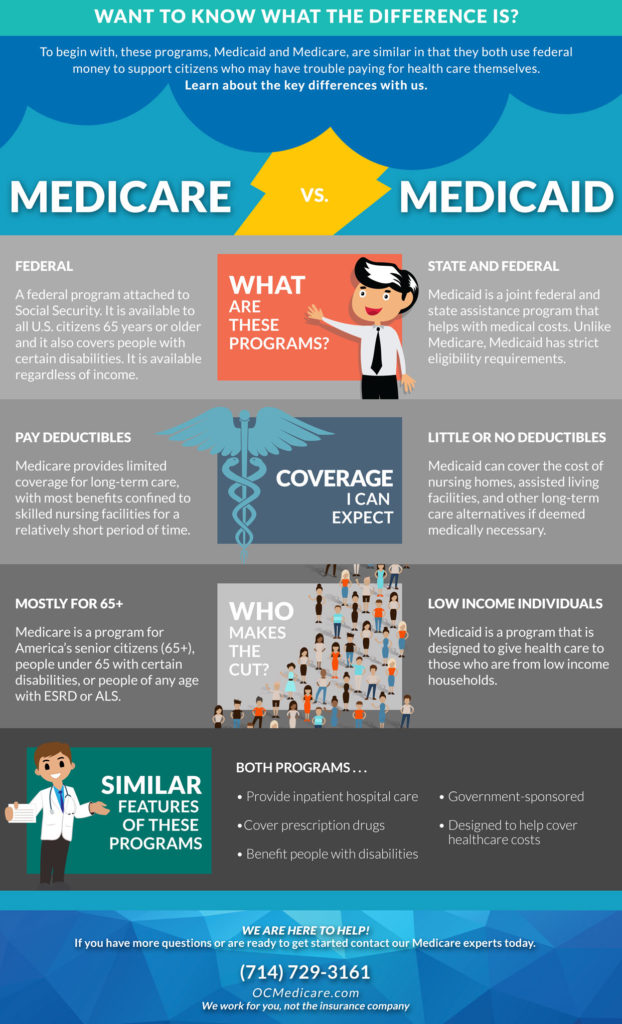 medicare-vs-medicaid