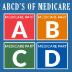 The ABCD's Of Medicare